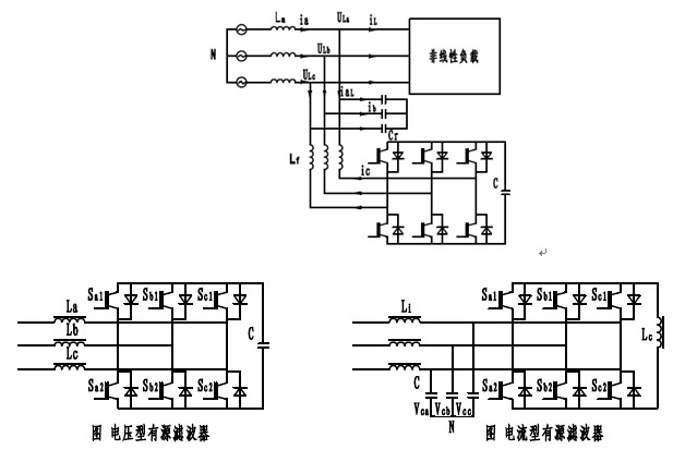 根据同样的原理,电力有源滤波器还能对不对称三相电路的负序电流分量
